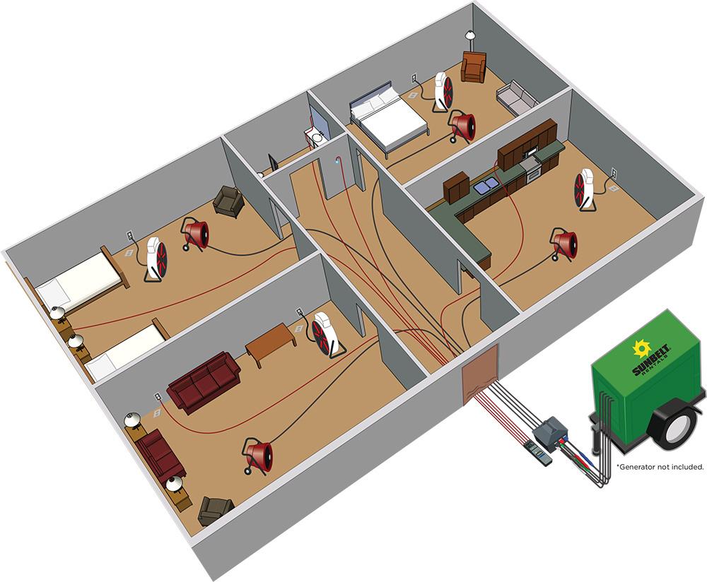 Bed Bug Heat Remediation Amp Eradication Pest Control